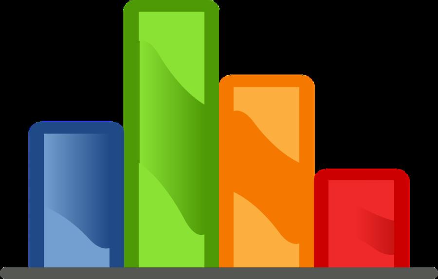 bar-chart-297122_1280